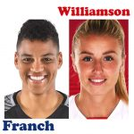 Adrianna Franch, Leah Williamson, WWFShow, Soccer Podcast